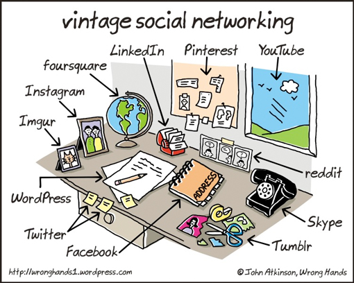 Rede Social Vintage